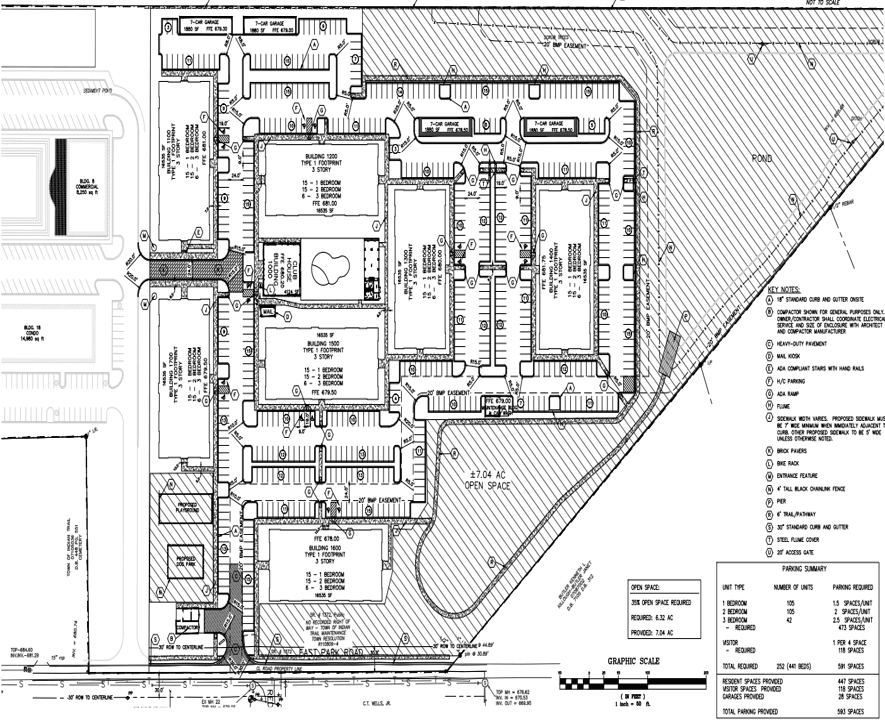 Ardmore Apartments Site Plan